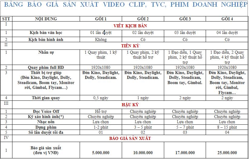 bang-bao-gia-san-xuat-video-clip (3)