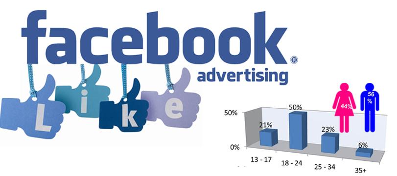 Bảng báo giá dịch vụ quảng cáo Facebook Ads chi tiết