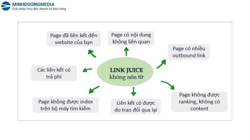 Các nguồn không nên lấy Link juice